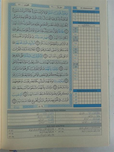 Tikrar Quran Hafalan Ukuran Kecil Syamil Qur An Hafalan Tikrar Ukuran A4