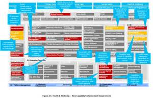 capability map template pictures to pin on pinterest