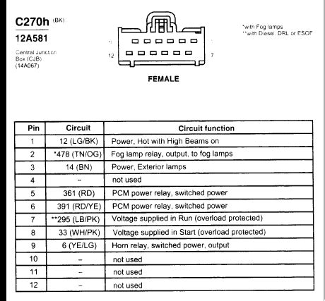 91 ford f 350 trailer wiring diagram 91 get free image