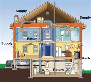 Home Designer Pro Hvac Hvac Energy Education