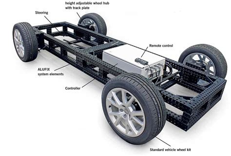 design of vehicle frame modular base chassis for vehicle models and fixture building