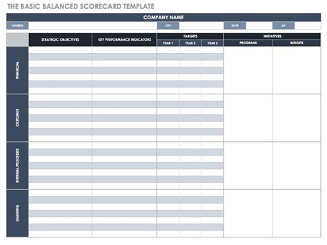 blank scorecard template balanced scorecard exles and templates smartsheet