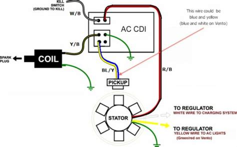 cdi box wiring diagram