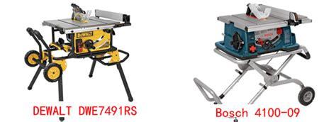 Cordless Screwdriver Kit India Dewalt Dwe7491rs Vs Bosch