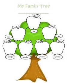 Picture Of A Family Tree Template by Family Tree Template Word Free Reference Images