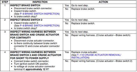 Mazda 6 Service Manual Dtc 07 On Board Diagnostic