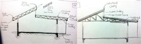 roof truss inc on designing roof trusses 3d image of roof truss at