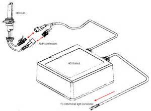 hid wiring diagram 120 volt photocell 480 volt outlet diagram elsavadorla