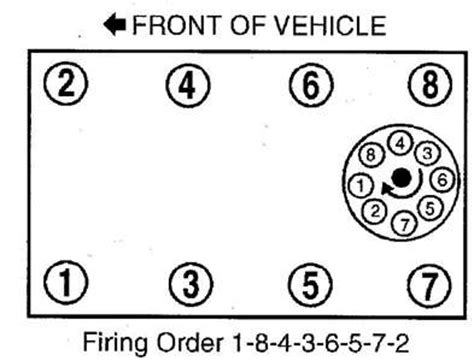 dodge 360 firing order diagram dodge 440 firing order diagram pictures to pin on
