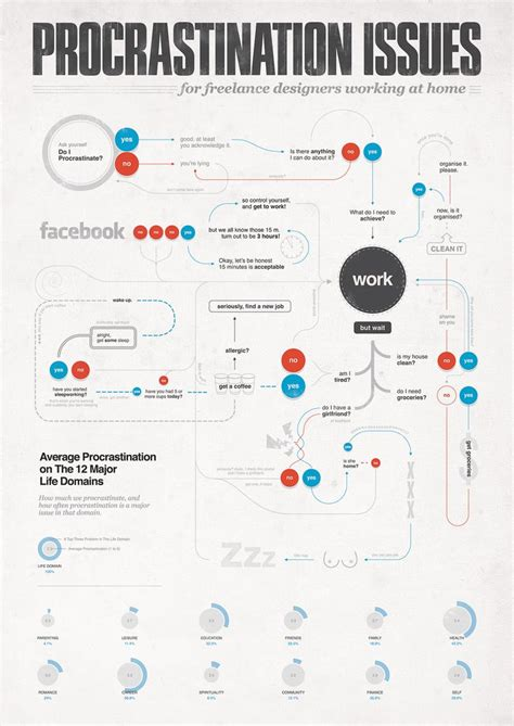 iphone pattern library by jonathan belton for zendesk 70 best images about process design on pinterest
