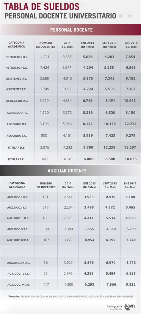 tabla salarial docentes 2015 colombia del 1278 tabla salarial docentes 1278 2015 colombia autos post