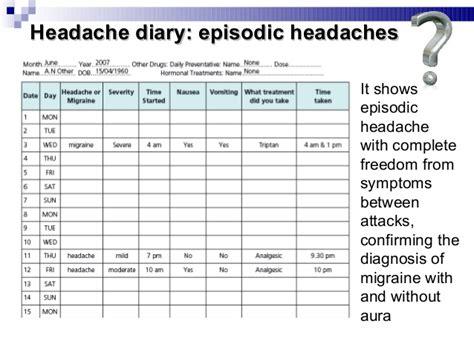 printable headache diary headache diary pictures to pin on pinterest pinsdaddy