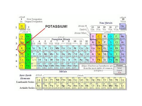 get your science on potassium is pretty awsome