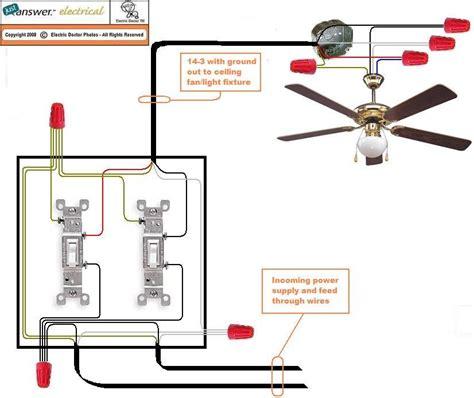 intertek ceiling fan