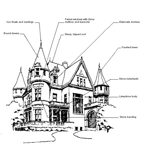 French Renaissance Architecture Designergirlee Architectural Design Attributes Are Divided In
