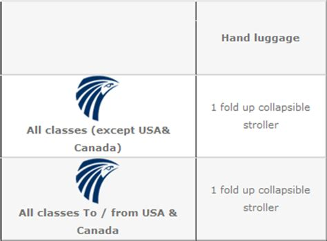 international business united baggage policy international business united baggage policy