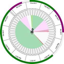 liturgical calendar template image 2016 liturgical calendar calendar template 2016