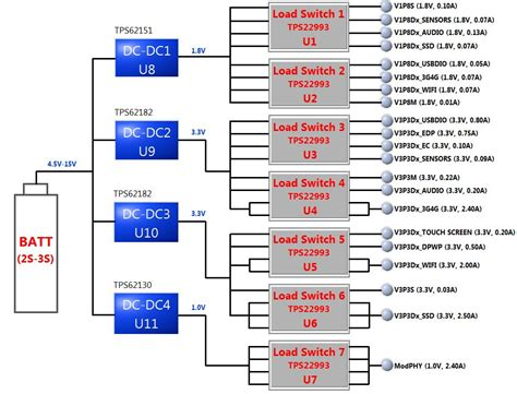 power distribution block diagram how to wire a power distribution block wiring diagram