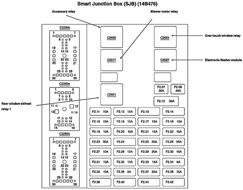 2005 ford taurus fuse box diagram fuse box diagram for 2005 ford taurus autos post
