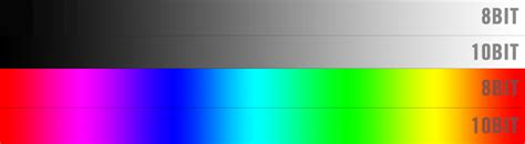 10 bit color apple is paving the way for 10 bit color with its