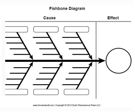 fishbone diagram template free sle fishbone diagram template 13 free documents in