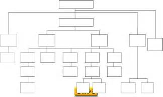 flowchart template for word flowchart templates for word chart template