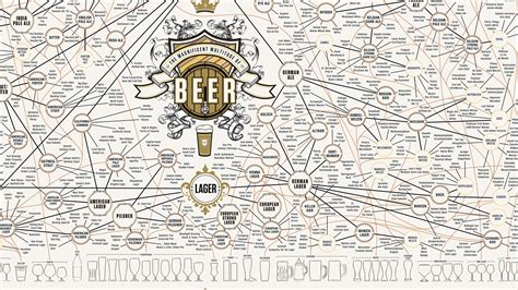 Best Light Beers A Massive Map Of Beer For Obsessive Brew Snobs Gizmodo