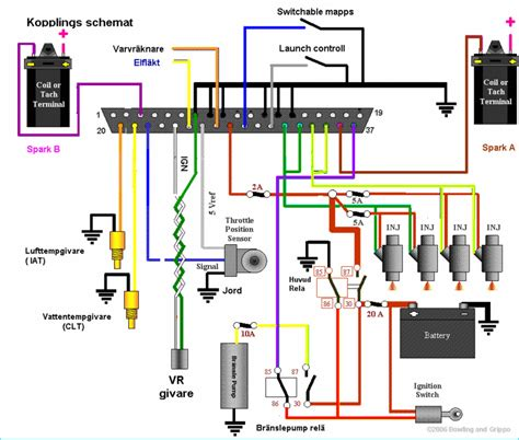 volvo lh2 4 wiring diagram jeffdoedesign