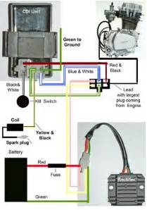 wiring diagram for 110 atv get free image about wiring diagram