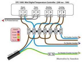 stc 1000 temp controller accessories discussions on