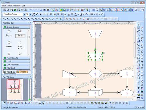 code visual to flowchart posts avtolc