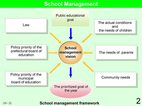 the parish school its aims procedure and problems classic reprint books educational system practice in japan