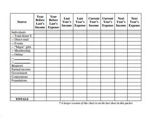 Fundraising Template by Sle Fundraising Plan 8 Documents In Word Pdf