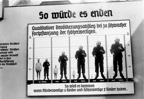 wann begann die judenverfolgung eugenics