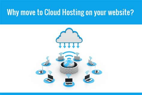 why cloud hosting is better why move to cloud hosting your website