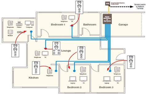 home electrical wiring system diy home improvement tips