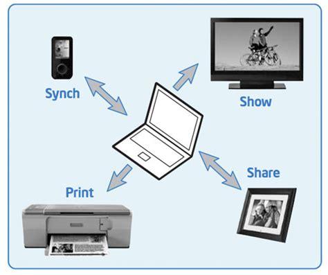 how to use wifi direct in doodle 2 wi fi direct всичко което трябва да знаем за новата