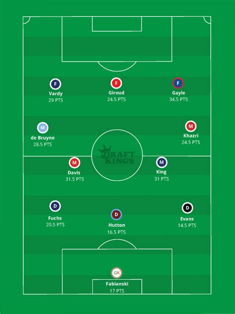 epl goal king chart premier league team of the week may 7 8 draftkings fc