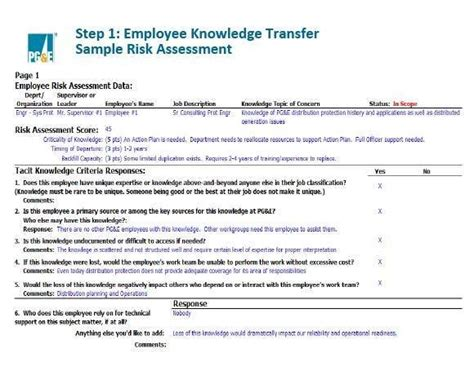 knowledge transfer template image gallery knowledge management plan template