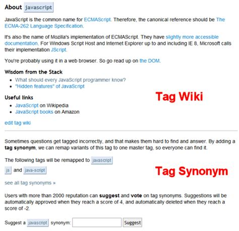 section synonyms tag folksonomy and tag synonyms stack overflow blog