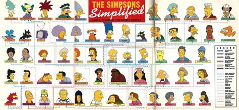 simpsons name simpsons family names www imgkid the image kid has it