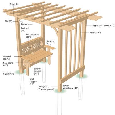Arbor Bench Plans by How To Build An Arbor Garden Arbors Trellis Pinterest Arbors Gardens And Yards