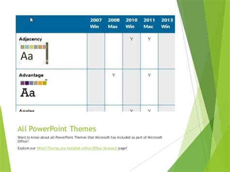 celestial theme powerpoint free download facet theme in powerpoint