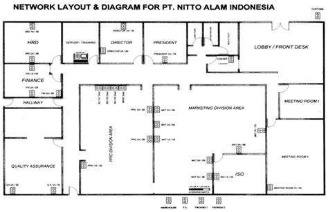 software layout ruangan si1011464306 widuri