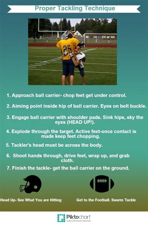 usa football youth coaching handbook books 17 best images about coaching tips defense on