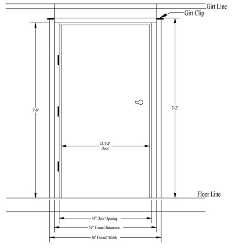 Standard Interior Door Height Rough Opening Standard Interior Door Opening