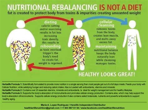Detox Herbalife by Herbalife Nutritional Rebalancing Is Not A Diet