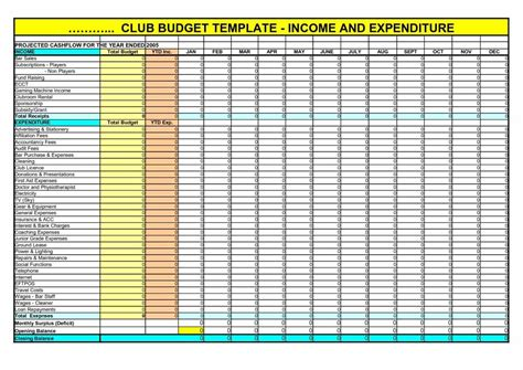 Expenses And Income Spreadsheet Template income and expense spreadsheet template excel