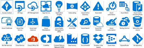 microsoft cloud and enterprise symbol icon set updated microsoft azure cloud and enterprise symbol