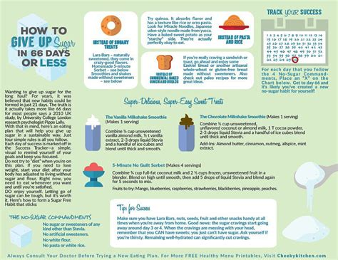 How To Detox My Of Sugar by Sugar Detox Plan Popsugar Fitness